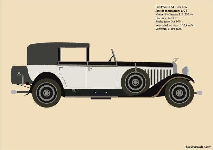 La historia del automóvil (II) 3