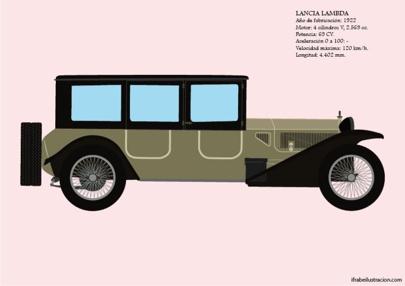La historia del automóvil (II) 4