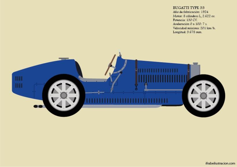 La historia del automóvil (II) 5