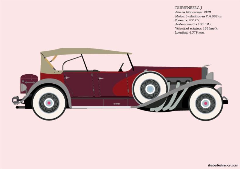 La historia del automóvil (II) 6