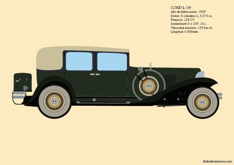 La historia del automóvil (II) 7