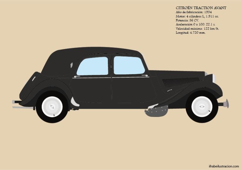 La historia del automóvil (II) 8