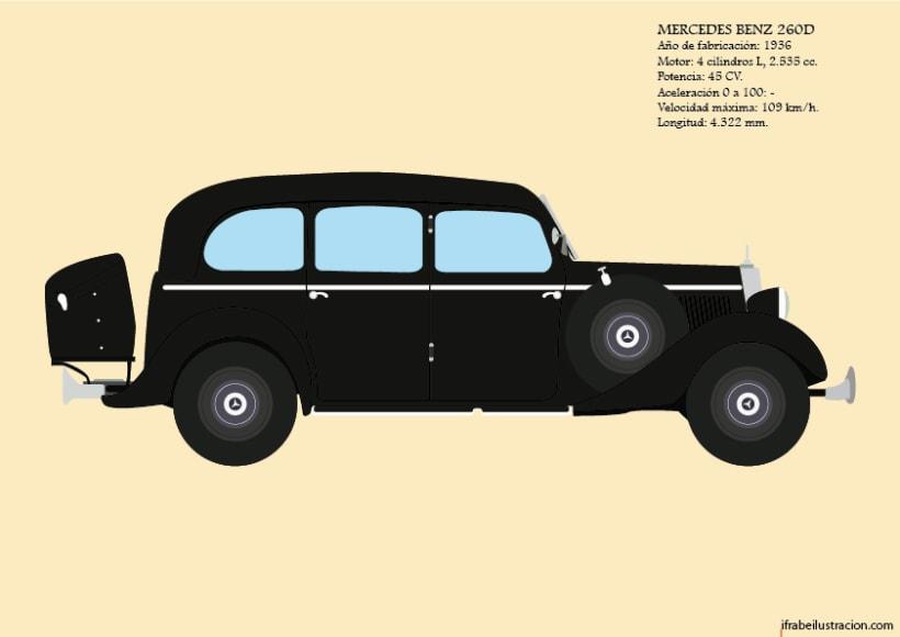 La historia del automóvil (III) -1