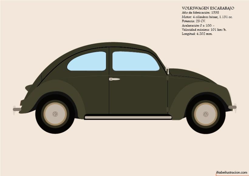 La historia del automóvil (III) 0