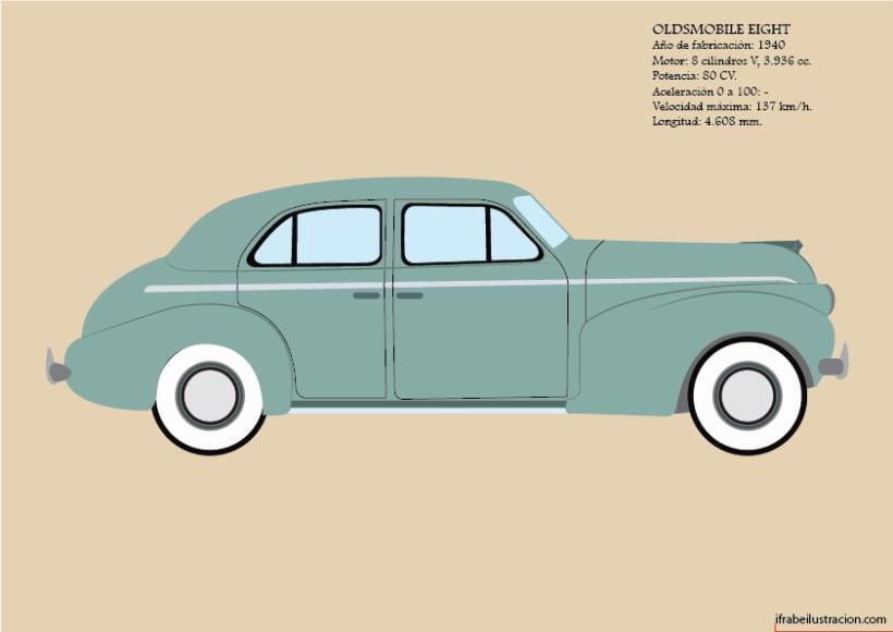 La historia del automóvil (III) 1