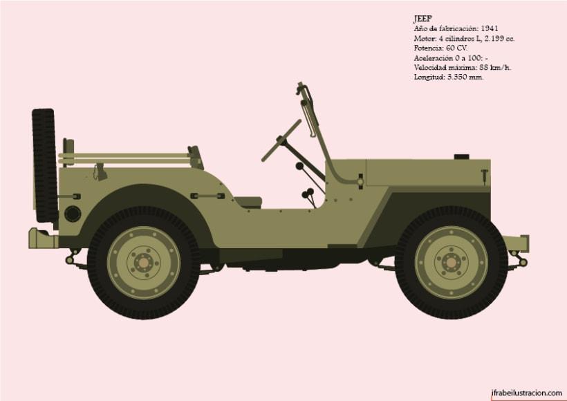 La historia del automóvil (III) 2