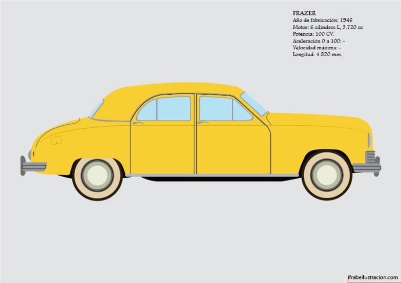 La historia del automóvil (III) 3
