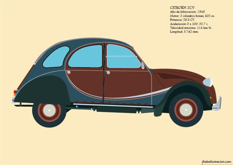 La historia del automóvil (III) 4