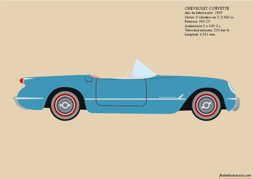 La historia del automóvil (III) 5