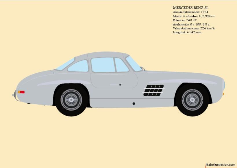 La historia del automóvil (III) 6