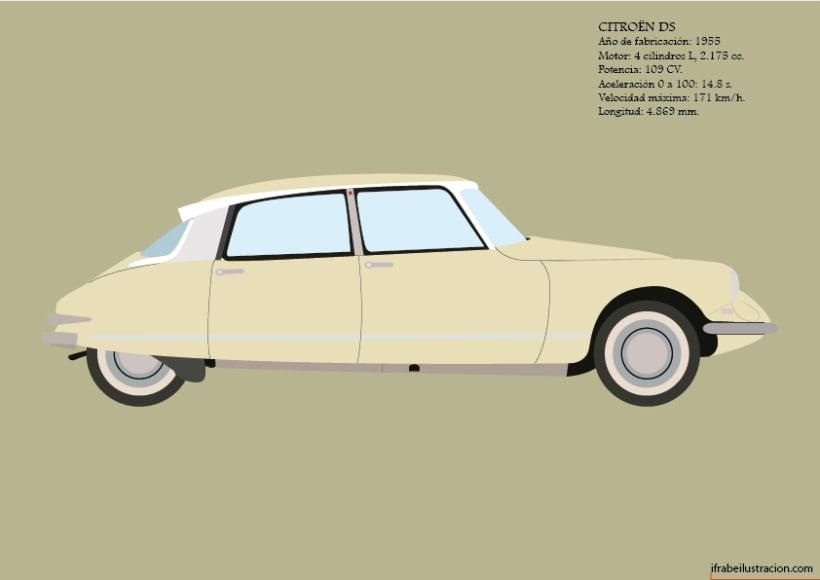 La historia del automóvil (III) 7