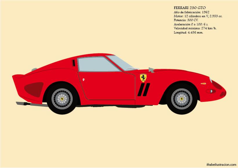 La historia del automóvil (IV) 0