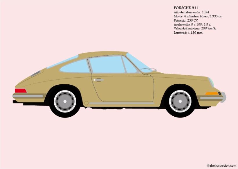La historia del automóvil (IV) 1