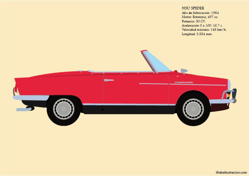 La historia del automóvil (IV) 2
