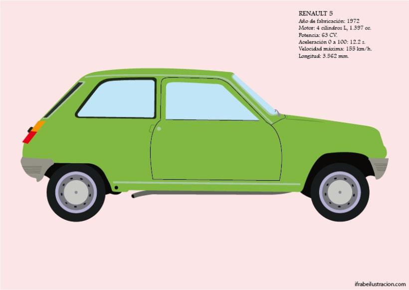 La historia del automóvil (IV) 3