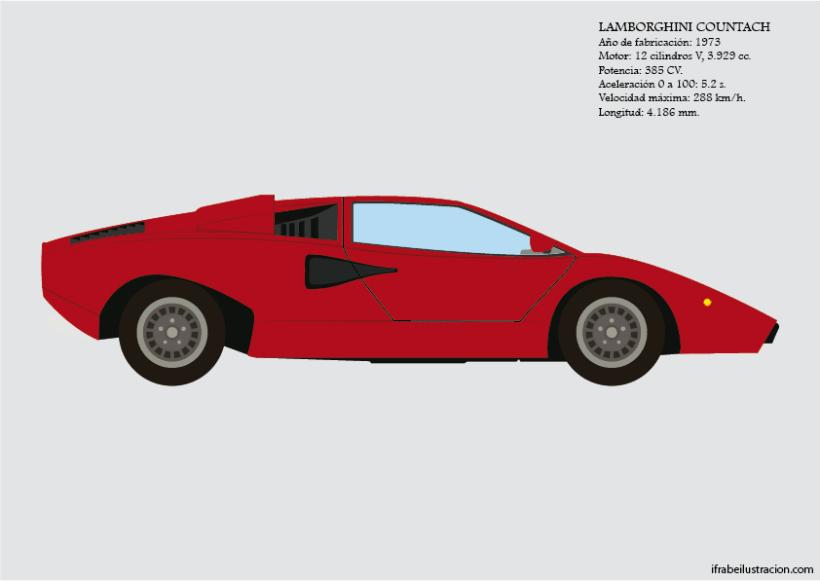 La historia del automóvil (IV) 4