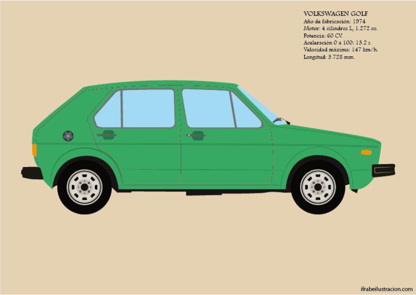 La historia del automóvil (IV) 5