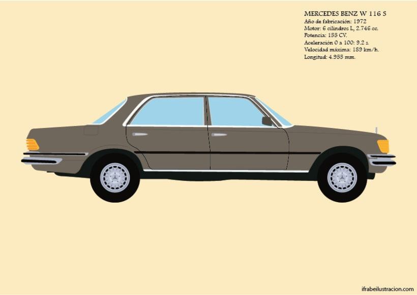 La historia del automóvil (IV) 6