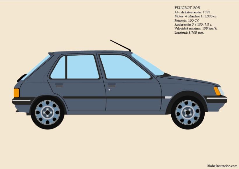 La historia del automóvil (IV) 8