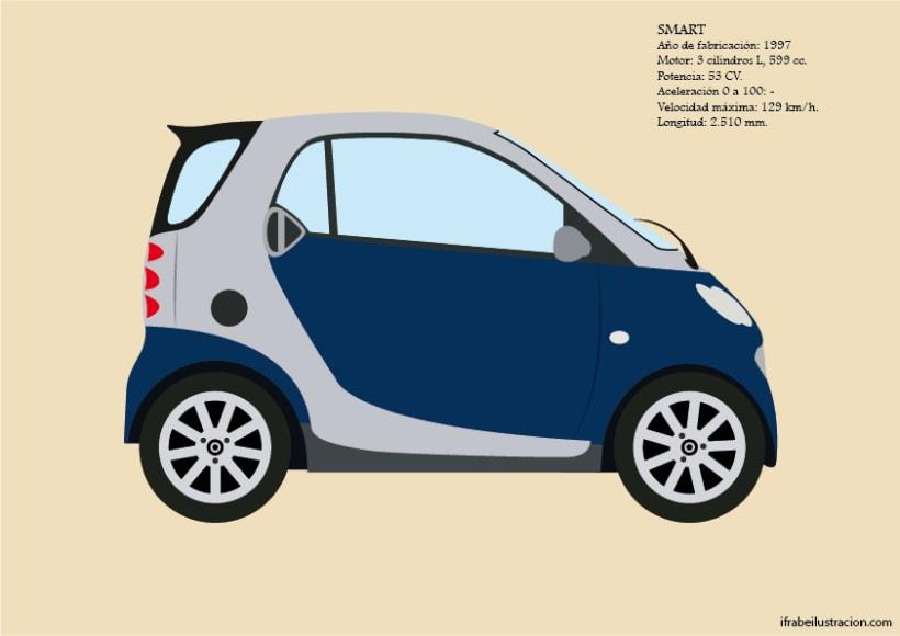 La historia del automóvil (y V) 2