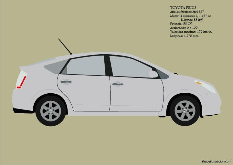 La historia del automóvil (y V) 3