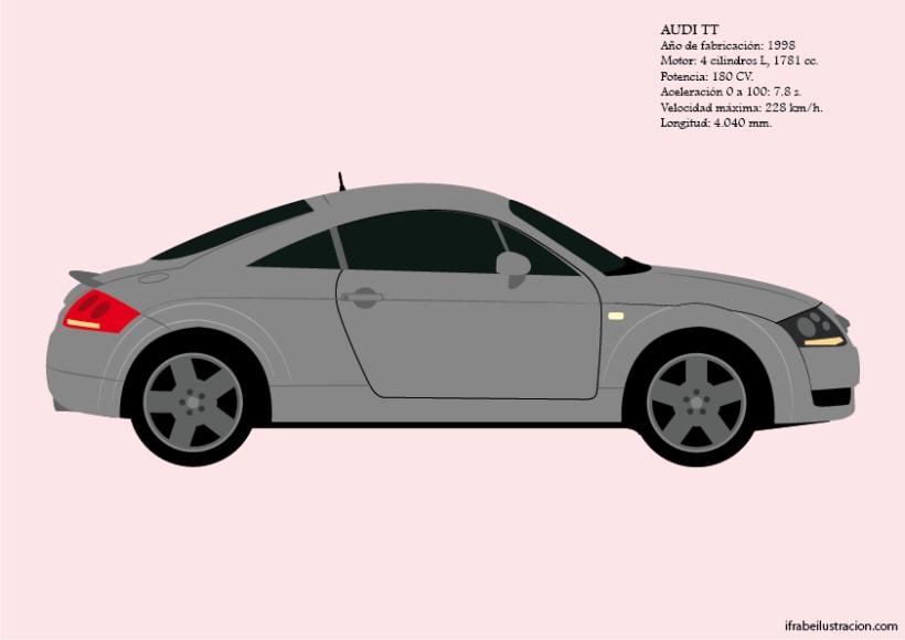 La historia del automóvil (y V) 4