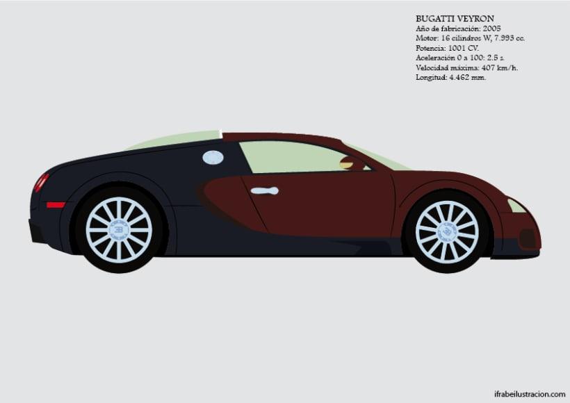 La historia del automóvil (y V) 6