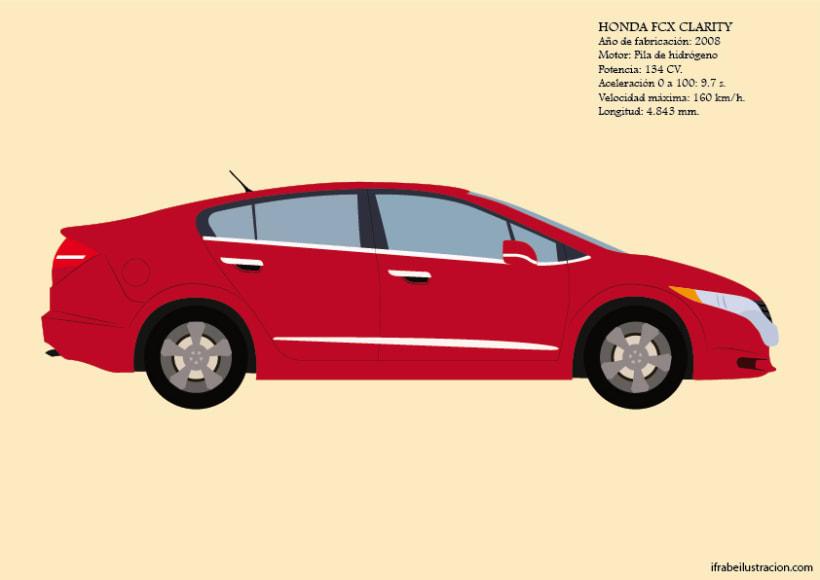 La historia del automóvil (y V) 7