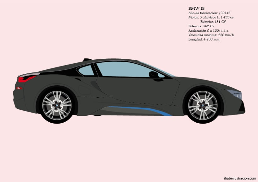 La historia del automóvil (y V) 8
