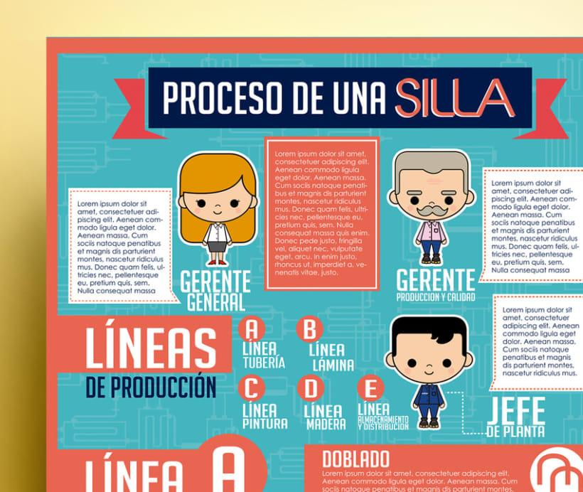 Infografía Proceso de una Silla 6