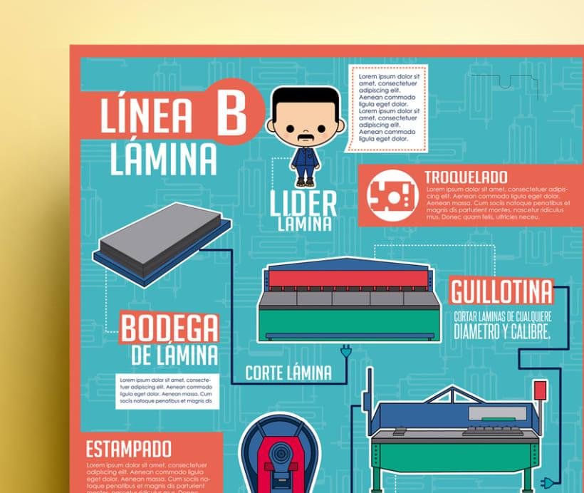 Infografía Proceso de una Silla 11