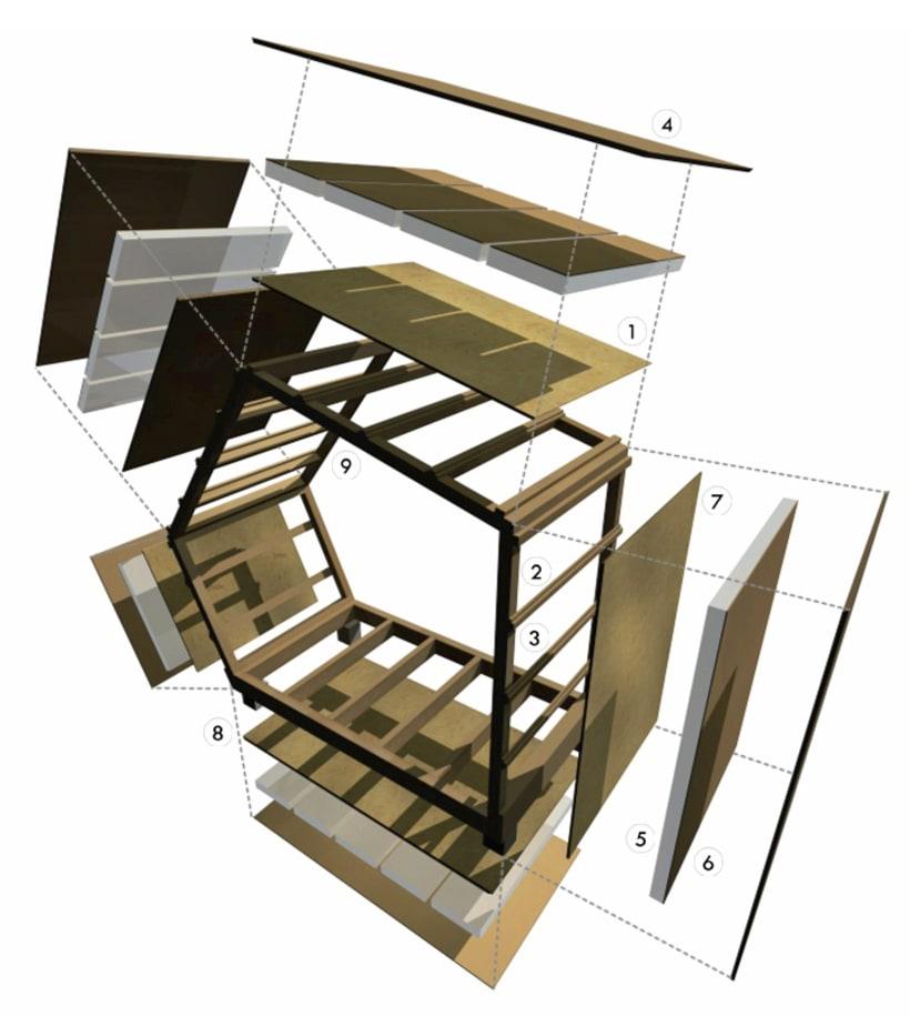Píldoras habitables. COhousing & COworking 3