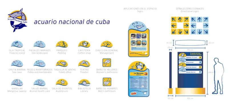 Sistema de Pictogramas | Acuario Nacional Cuba 0