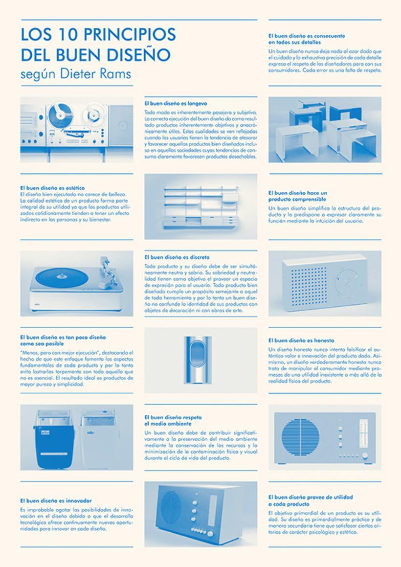 Los 10 Principios del buen diseño, según Dieter Rams 1