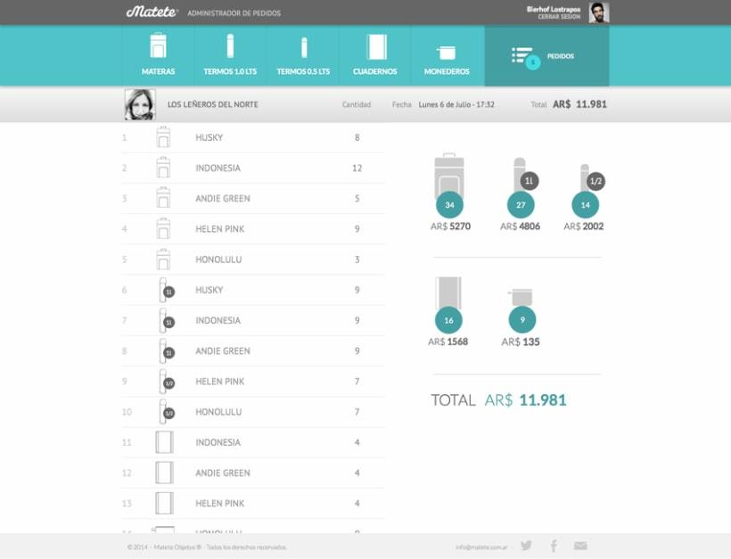 Administrador de Pedidos - UI / UX Designer 2