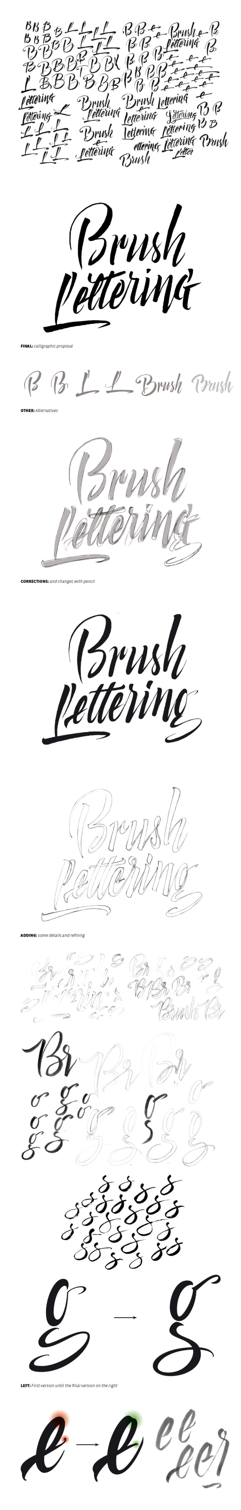 Brush Lettering 0