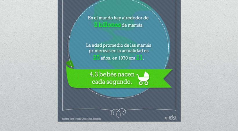 """Infografía """"Las madres en Venezuela"""" 3"""