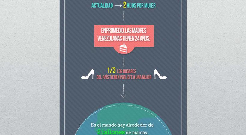 """Infografía """"Las madres en Venezuela"""" 2"""