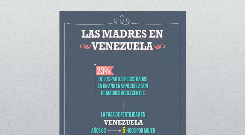 """Infografía """"Las madres en Venezuela"""" 1"""