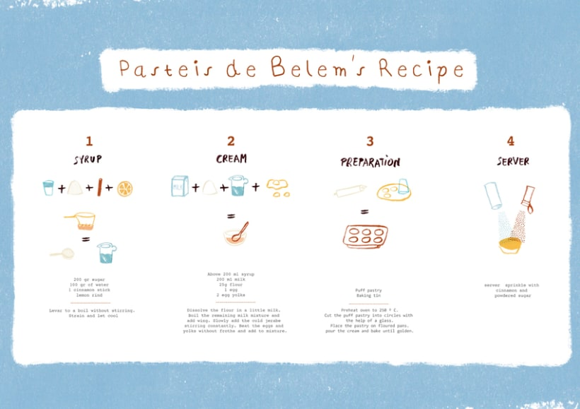 Pastéis de Belém's recipe (Magazine illustration) 4
