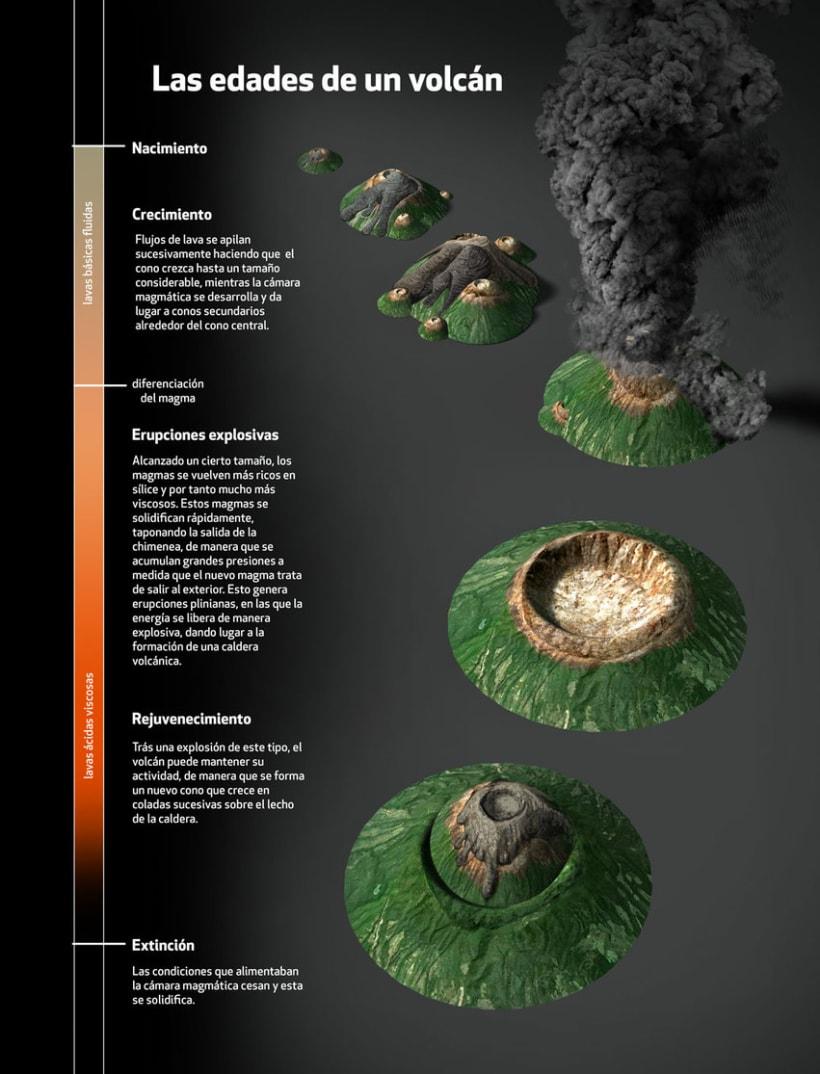 Volcanes de México, Quo Enero 2014 6