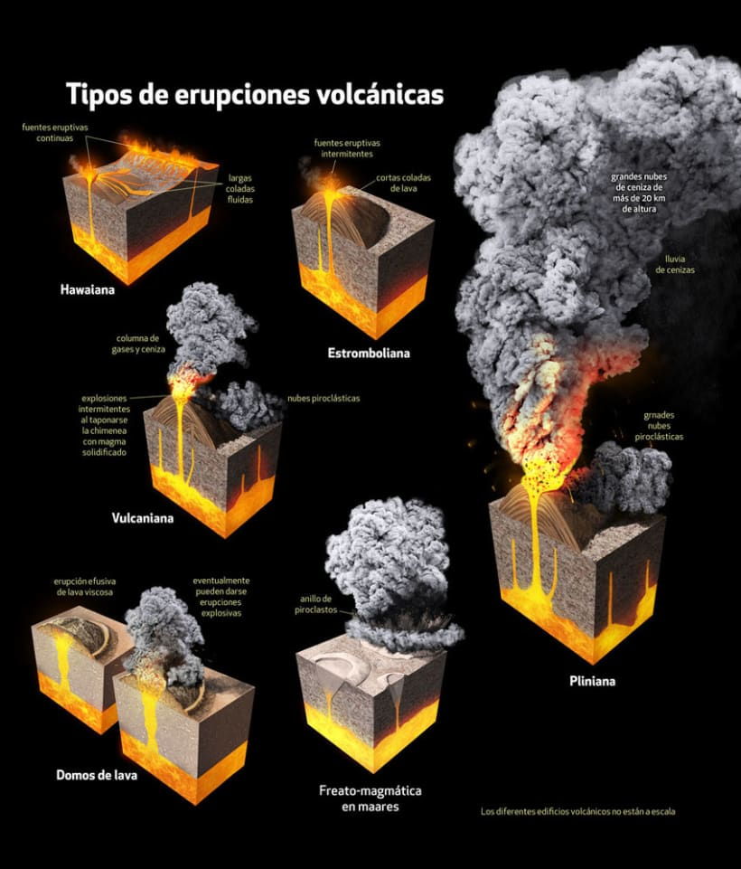 Volcanes de México, Quo Enero 2014 10