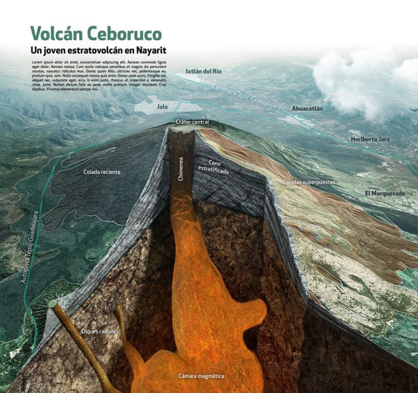 Volcanes de México, Quo Enero 2014 4