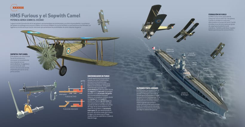 Tecnología de la I Guerra Mundial, Quo Julio 2014 0