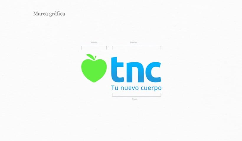 Branding / TNC 2