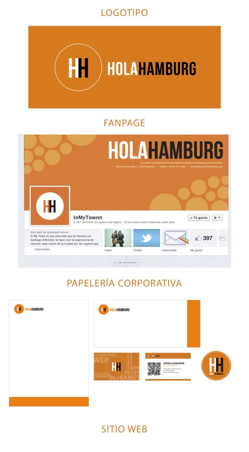 Branding HolaHamburg -1