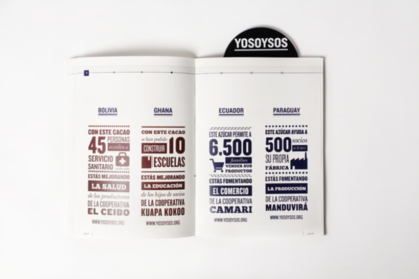 Visual Identity & Packaging - Yosoysos 7