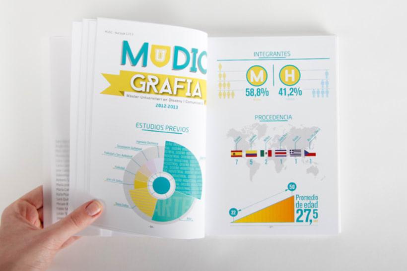 Editorial Design - Yearbook Elisava - 12/13 6