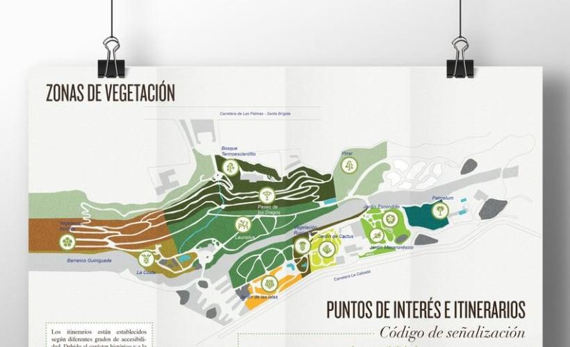 Visual Identity - Jardín Botánico Viera y Clavijo 11