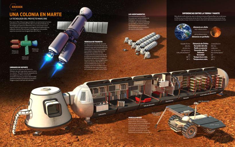 Mars One, Quo Agosto 2014. 0
